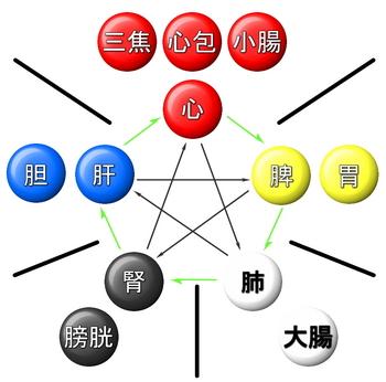 五行イラスト.jpg